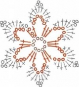 Простой цветок крючком: схема, описание, фото